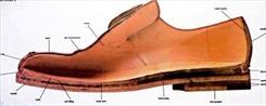 Cơ chế bí mật của giày cao nam