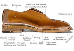 Tổng hợp kiến thức về giày cao nam
