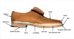Có nên mua giày nam hàng hiệu xách tay không?